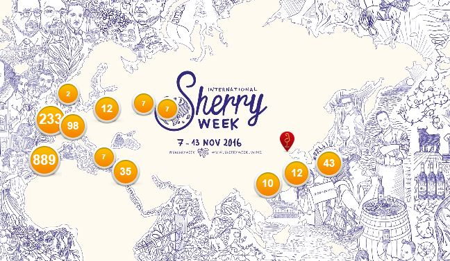 sherry-week-2